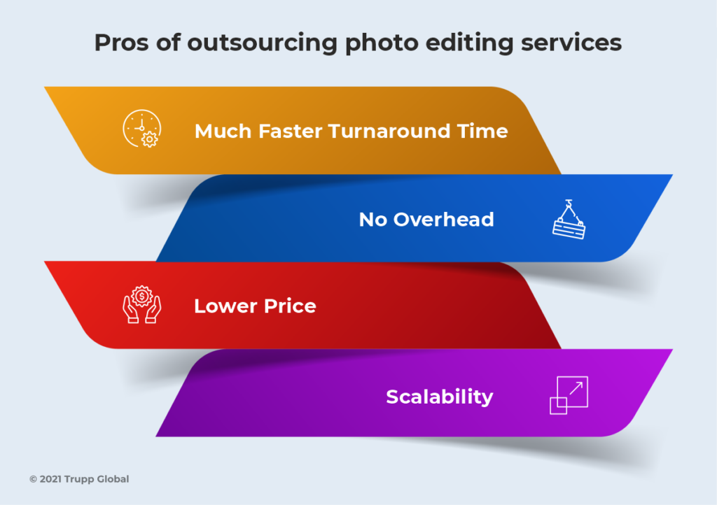 Benefits of Outsourcing Photo Editing Services