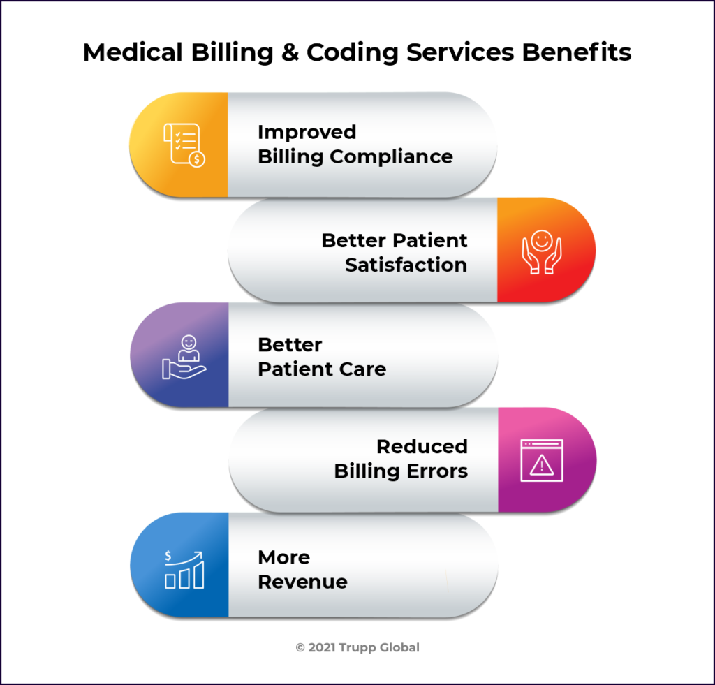 Medical Billing and Coding Services Benefits