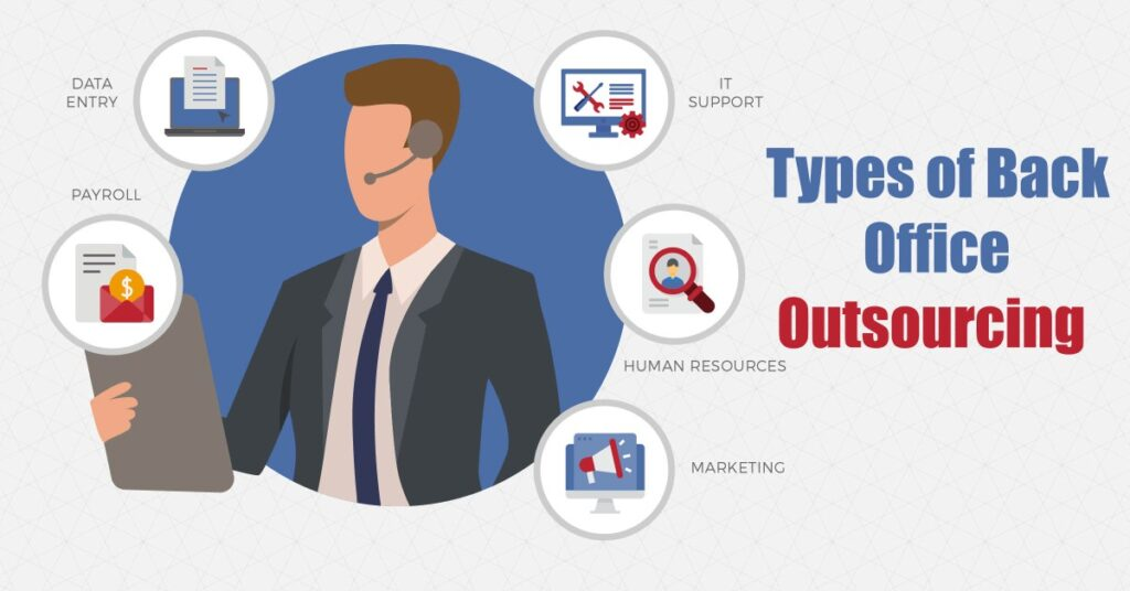 Types of Back Office Outsourcing