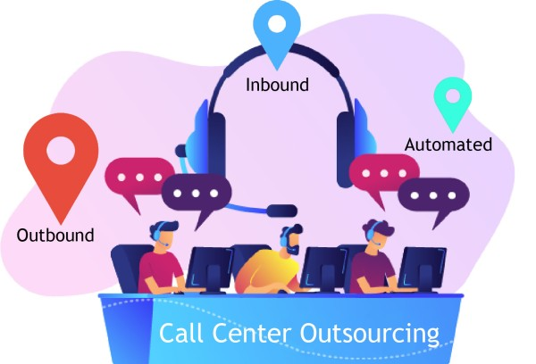Types of Call Center Outsourcing