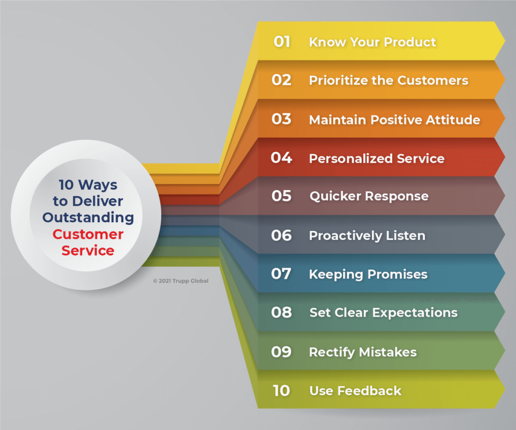 10 Ways to Deliver Outstanding Customer Service