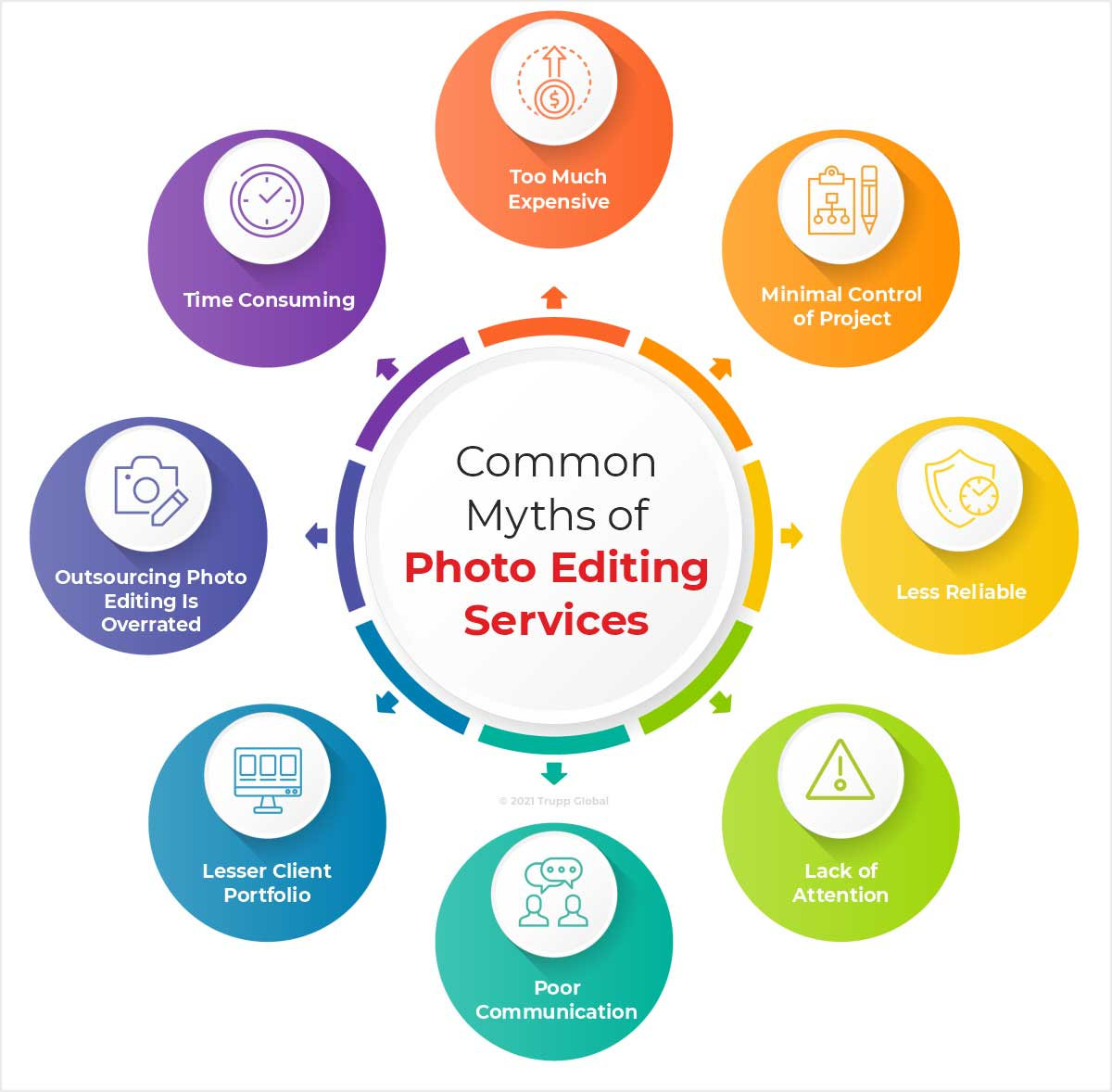 8-common-myths-about-photo-editing-services-you-need-to-avoid