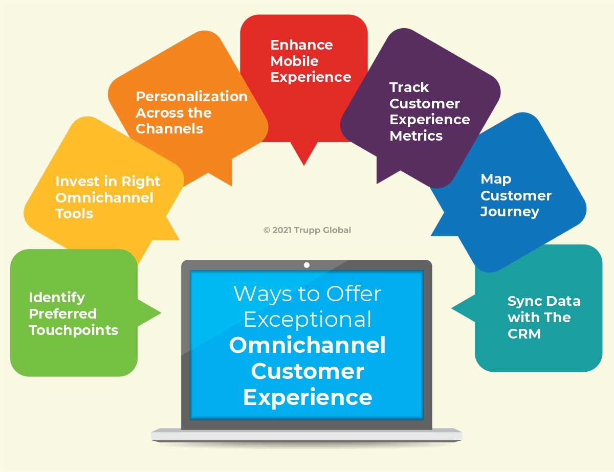 top-7-ways-to-deliver-seamless-omnichannel-customer-experience