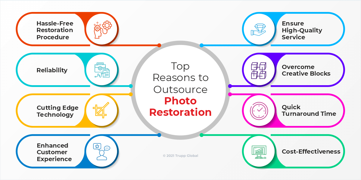 8 Surefire Reasons for Outsourcing Photo Restoration